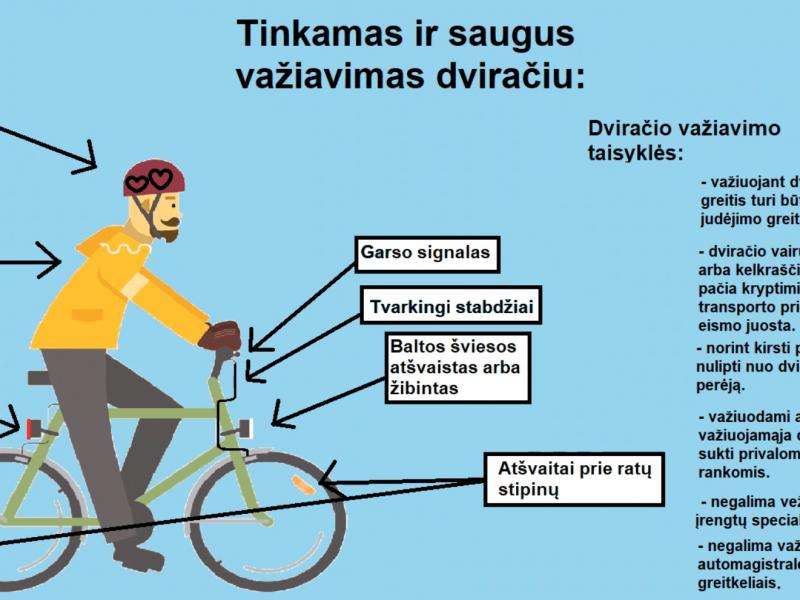 """Lietuvos bendrojo ugdymo mokyklų konkursas """"Būk saugus"""""""